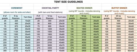 40x60 Floor Plans how do you rent a wedding tent prices sizes and types