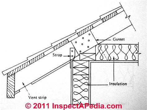angled roof auto forward to correct web page at inspectapedia