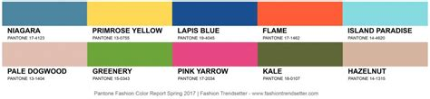 colors for 2017 fashion pantone fashion color report 2017 fashion trendsetter