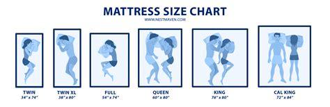 crib mattress sizes chart best mattress in 2017 reviews top picks for your