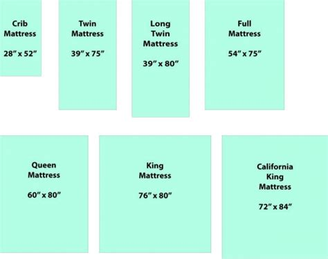 bed vs bed size mattress sizes and comparisons vs bed size