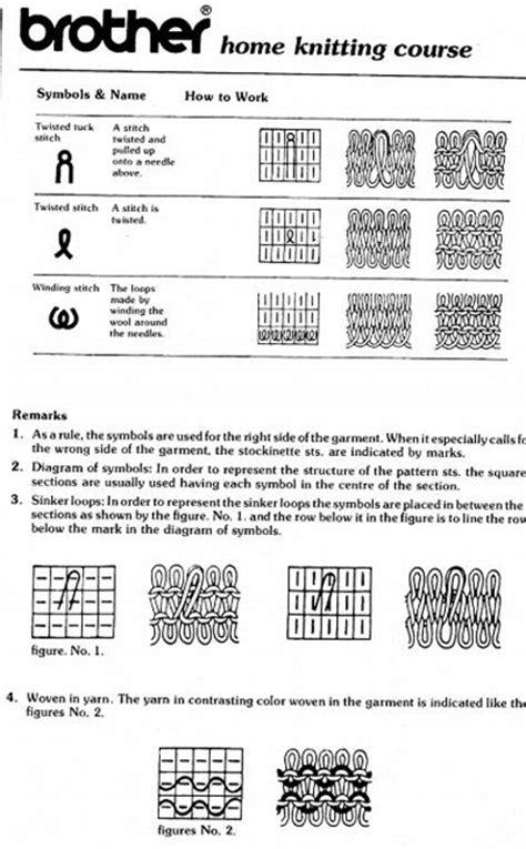 knitting symbols related keywords suggestions for knitting symbols