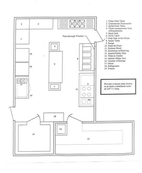 template for kitchen design restaurant kitchen layout templates decorating ideas