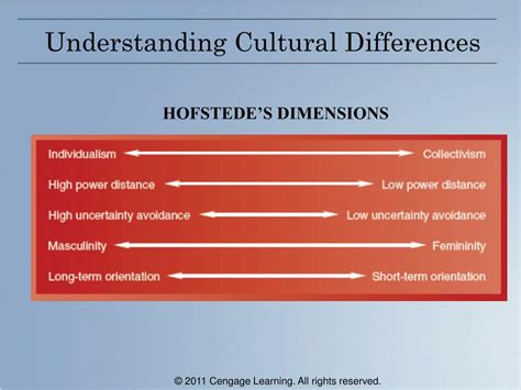 understanding human differences multicultural education for a diverse america enhanced pearson etext with leaf version access card package what s new in curriculum ppt chapter 2 challenges for managers powerpoint