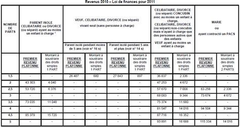 bar 232 me de l imp 244 t sur le revenu 2011 abattements limites et plafond pour bien remplir votre