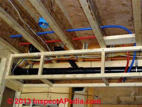 Cost To Replace Kitchen Faucet installation specifications inspection amp testing plastic