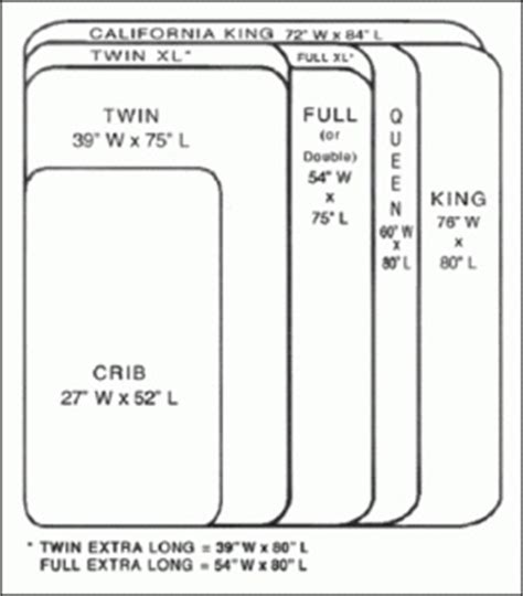 bed dimensions in inches bed sizes and dimensions bestbedding linen