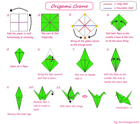origami crane step by step tutorial origami crane by amutsukiyomi888 on deviantart