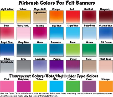 paint colors chart image gallery interior paint color chart