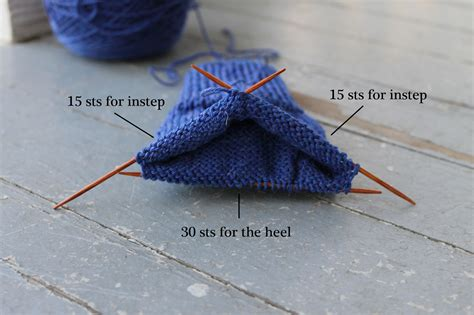 how to turn a heel when knitting a sock sock skills how to knit a sock heel on craftsy