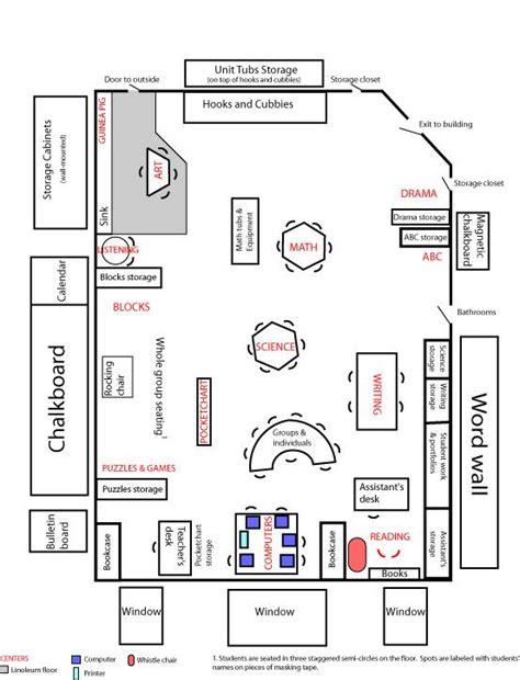 preschool floor plan template kindergarten classroom layout i wish my classroom was this