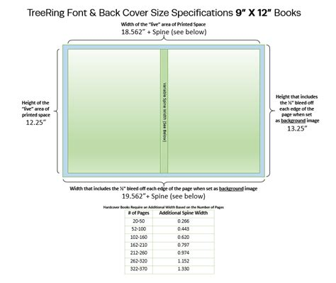 picture book dimensions cover page spread size dimensions and resolution