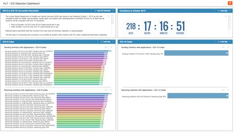 icd 9 to icd 10 mapping tables icd9 to icd10 conversion chart cablestream co