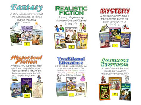 read genre reading genres printable charts reading genre records