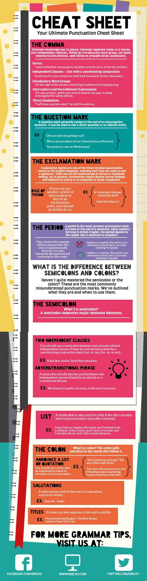 4th edition the ultimate guide to sat grammar the ultimate punctuation sheet