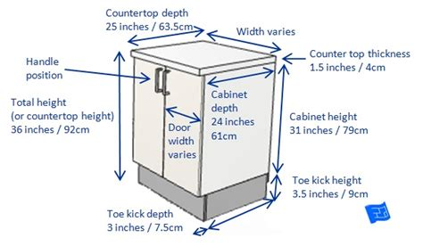 what is the standard height of kitchen cabinets standard kitchen cabinet dimensions house furniture