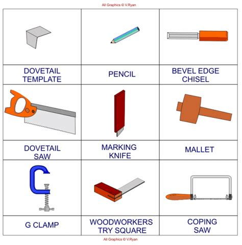 woodwork tools names woodwork tools names images