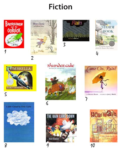 weather picture books joyfully weary 20 great weather themed books for children
