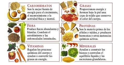 alimentos anti acidez como el ph influencia en la dieta y en el cuerpo