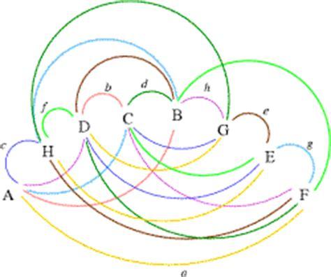 arc en ciel cycle hamiltonien multicolore