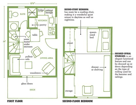 small cabin with loft floor plans small cabin floor plans find house plans