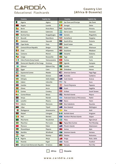 capital in pdf list of world countries africa oceania flags