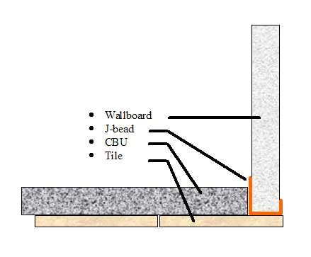 j bead for drywall drywall hardiboard outside corner ceramic tile advice