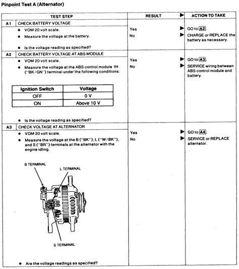 repair guides anti lock brake system electronic brake control module ebcm electronic service manual repair anti lock braking 1992 ford thunderbird electronic toll collection