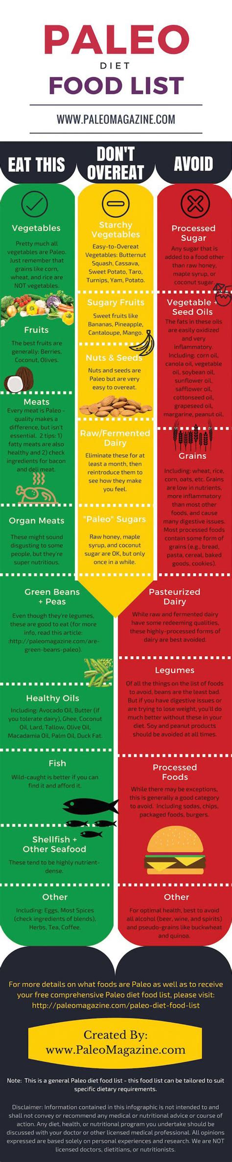best list paleo diet food list infographic best infographics