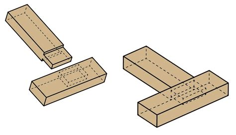 woodworking mortise and tenon mortise and tenon woodworking joints
