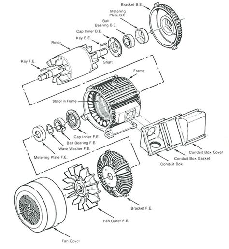 Electric Motor Breakdown by Electrical Motor Images Free Here