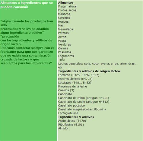 lista de alimentos con lactosa 161 ev 237 talos - Lista Alimentos Sin Lactosa