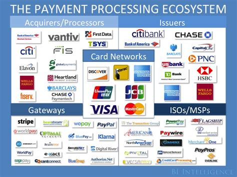 card companies payments industry ripe for disruption business insider