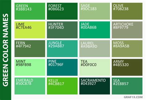 list of green colors list of colors with color names graf1x