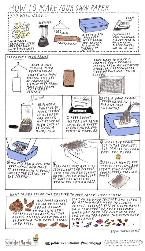 how to make your own origami paper how to make your own paper 171 the secret yumiverse