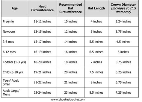 knit hat size chart how to size a crochet hat change crochet and knit crochet