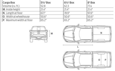 bed box dimensions ford f 150 truck bed dimensions 2018 2019 car release