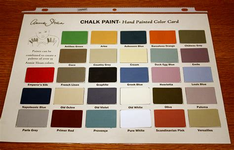 chalkboard paint near me scuffing about with sloan zeller interiors