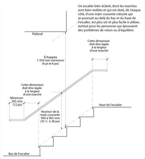 comment pr 233 venir les chutes dans les escaliers schl