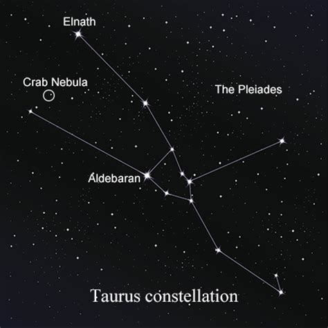 interesting facts about the taurus constellation