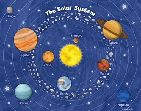 solar system for room best 10 solar system room ideas on space