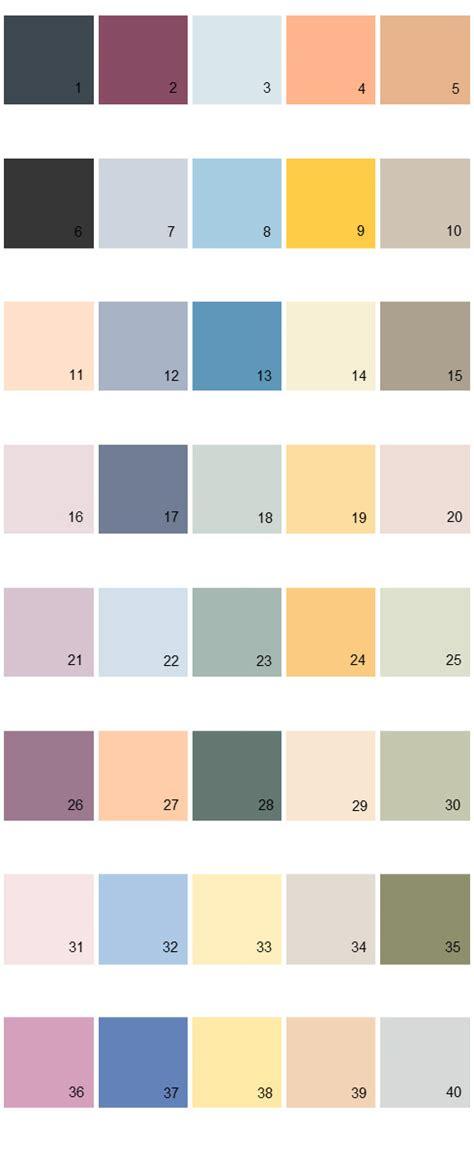 Indian House Paint Colors Pictures Studio Design