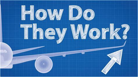 do they work winglets how do they work feat wendover productions