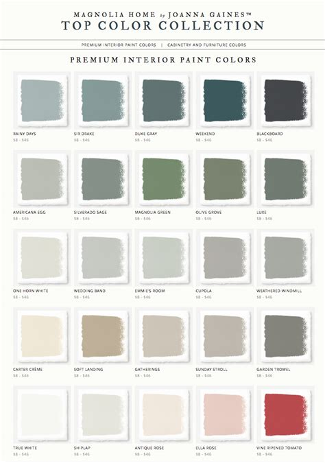 paint colors recommended by joanna gaines joanna gaines paint colors 28 images fixer hgtv joanna