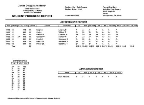 how to make a college report card 5 high school report card template daily chore checklist