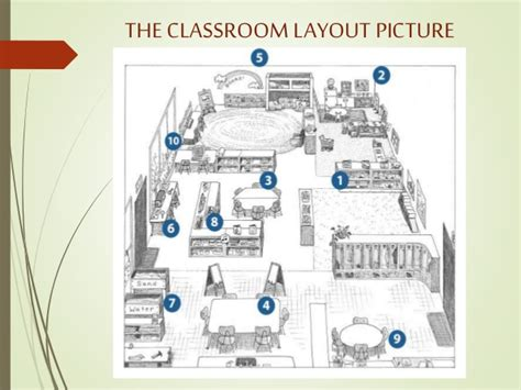 ecers classroom floor plan best ecers classroom floor plan gallery flooring area