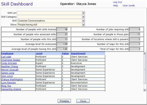 skills tracking skill database talent management