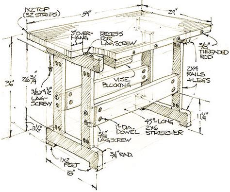 woodworking bench dimensions popular mechanics workbench plans pdf woodworking