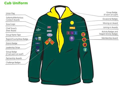 where does a st go 1st topcliffe scout