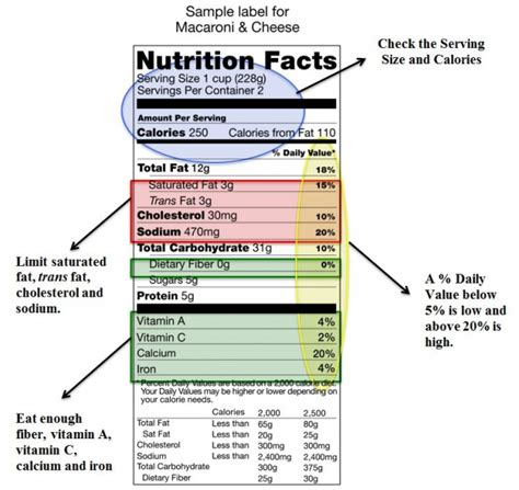 read info reading nutrition facts labels ranch center for